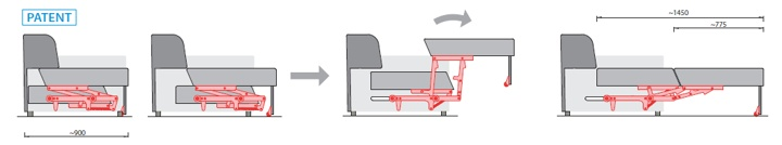 Mechanism PF 257-5