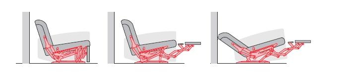 Mechanism SF 043-5