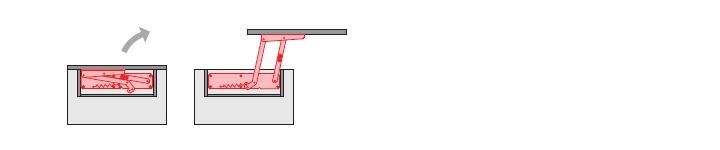 Table mechanism PT 011-5
